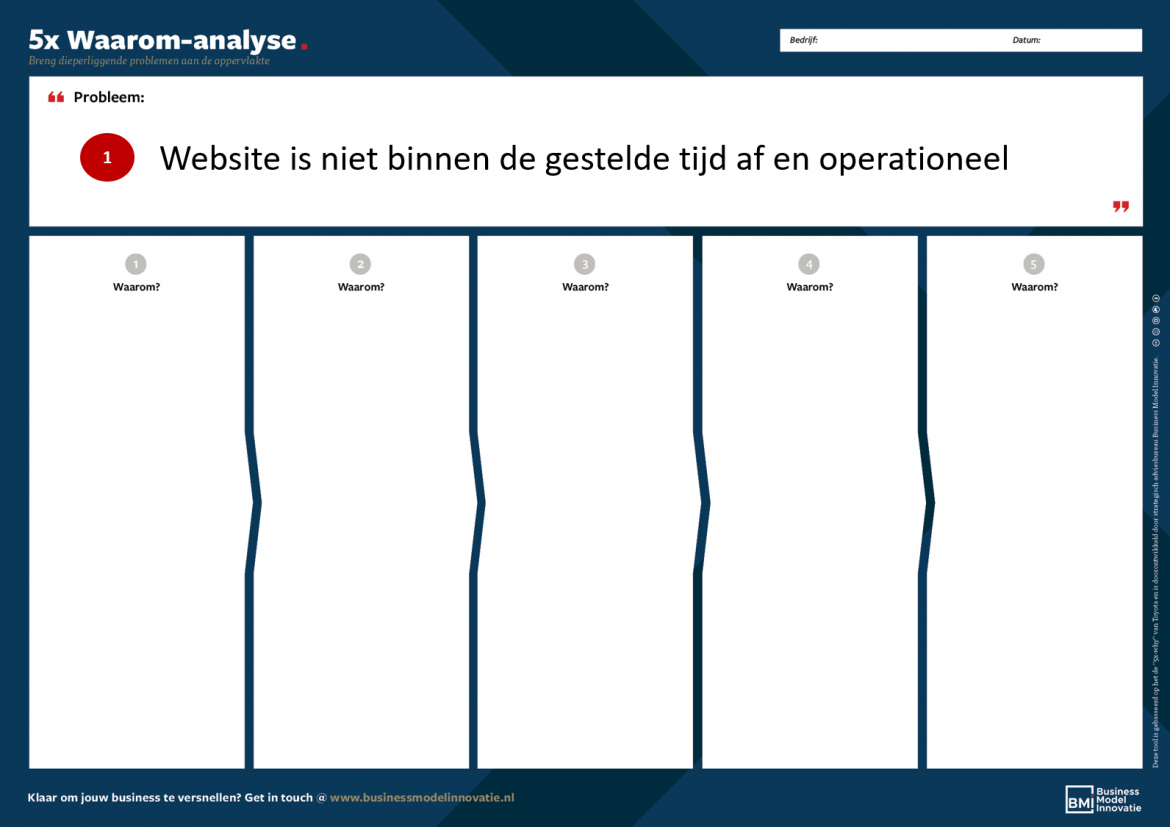5x Waarom analyse (five whys) - Probleem / problem