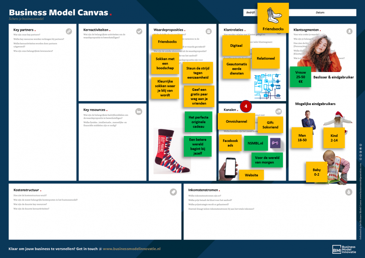 Voorbeeld Business Model Canvas kanalen