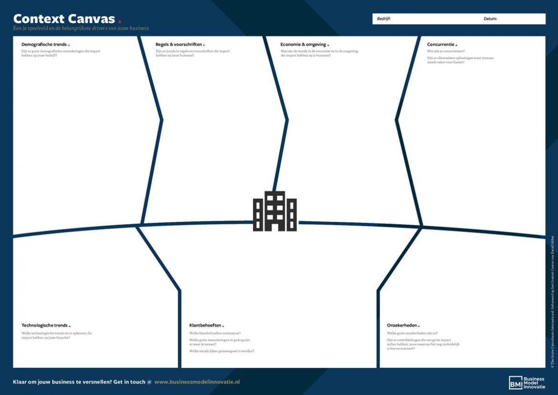Context Canvas - De belangrijke driver van jouw business